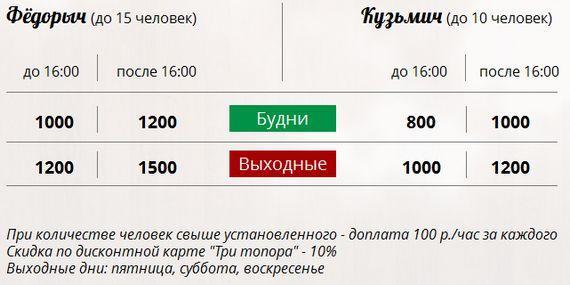 price 3T Прайс банного комплекса 3 Топора Ижевск