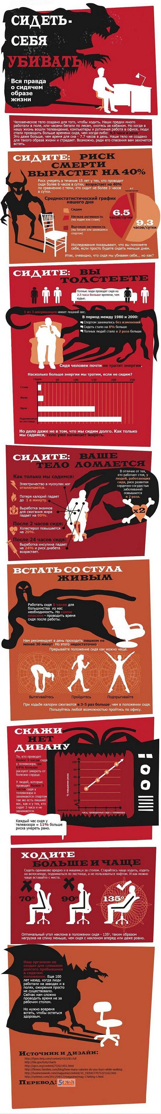 info_health правда о сидячем образе жизни